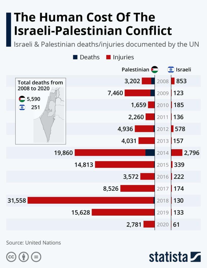 palestyna izrael hamas